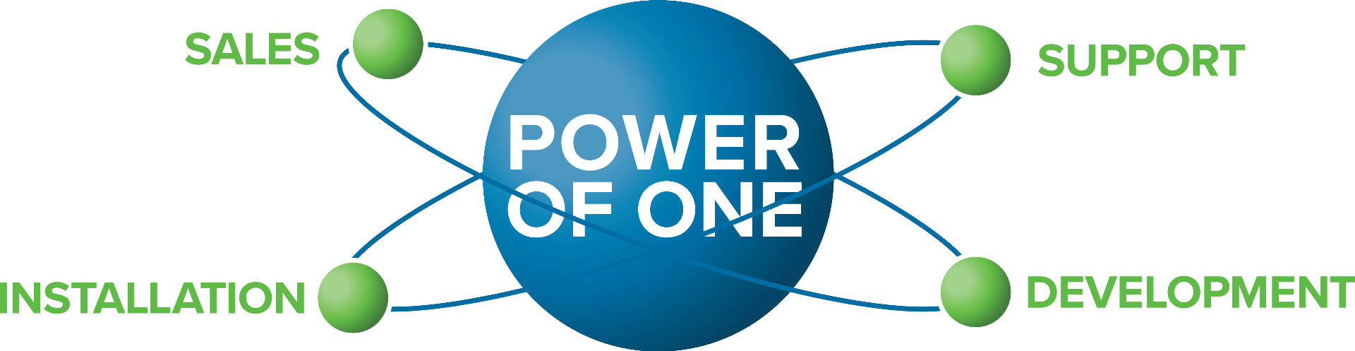 Power Of One Graphic